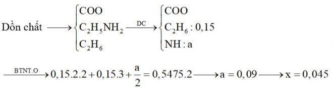 Hỗn hợp X chứa etan, đimetylamin, metyl axetat và alanin. Đốt cháy hoàn toàn 0,15 mol X cần dùng