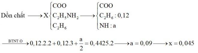 Hỗn hợp X chứa đimetylamin, metyl axetat và alanin. Đốt cháy hoàn toàn 0,12 mol X cần dùng 0,4425 mol O2, thu được CO2
