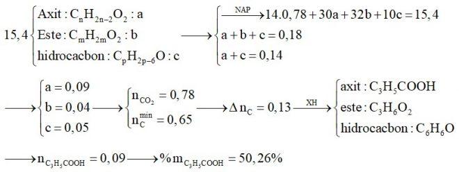 Hỗn hợp X chứa một axit thuộc dãy đồng đẳng của axit acrylic, một este no, đơn chức, hở và một hidrocacbon