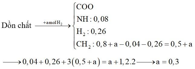 Hỗn hợp X chứa một số este đơn chức, một số aminoaxit và một số hidrocacbon (đều mạch hở). Đốt cháy hoàn toàn 0,26 mol hỗn hợp X cần vừa đủ 1,2 mol O2