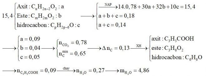 Hỗn hợp X chứa một axit thuộc dãy đồng đẳng của axit acrylic, một este no, đơn chức, hở và một hidrocacbon thuộc dãy đồng đẳng của