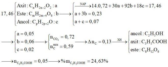 Hỗn hợp X chứa một axit thuộc dãy đồng đẳng của axit acrylic, một este no, ba chức, hở (thuần chức) được tạo bởi axit ba chức và một ancol