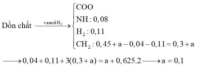 Hỗn hợp X chứa một số este đơn chức, một số aminoaxit (đều mạch hở). Đốt cháy hoàn toàn 0,11 mol hỗn hợp X cần vừa đủ