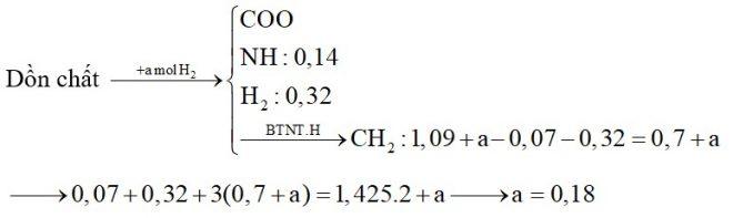 Hỗn hợp X gồm glyxin, alanin, axit glutamic, metylmetacrylic và axit acrylic. Hỗn hợp Y gồm propen, buten và etylamin. Đốt cháy hoàn toàn 0,32 mol hỗn hợp Z