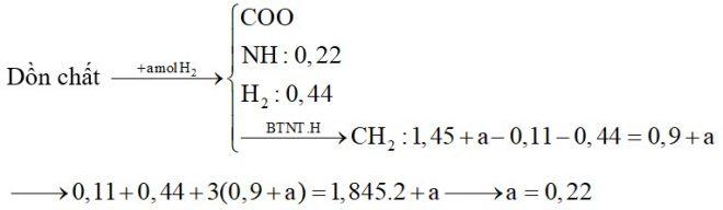 Hỗn hợp X gồm glyxin, alanin, axit glutamic, metylmetacrylic và axit acrylic. Hỗn hợp Y gồm propen, buten và etylamin. Đốt cháy hoàn toàn 0,44 mol hỗn hợp Z