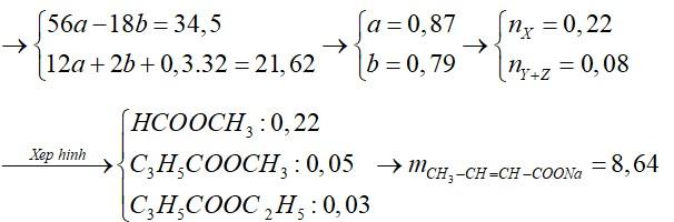 X, Y, Z là 3 este đều đơn chức, mạch hở (trong đó Y và Z không no chứa một liên kế C=C và có tồn tại đồng phân hình học)