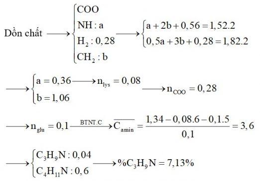Hỗn hợp X chứa hai amin kế tiếp thuộc dãy đồng đẳng của metylamin. Hỗn hợp Y chứa axit glutamic và lysin. Đốt cháy hoàn toàn 0,28 mol hỗn hợp Z