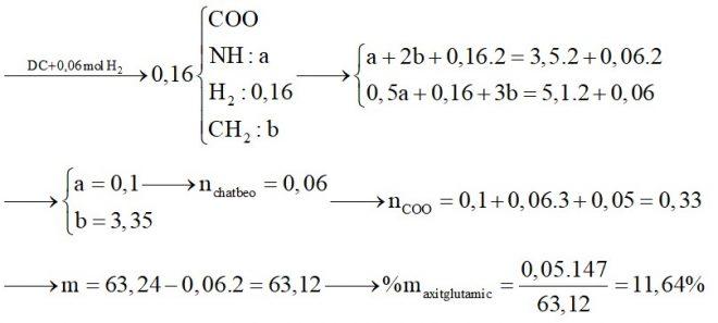 Hỗn hợp X gồm glyxin, alanin và axit glutamic. Hỗn hợp Y gồm tristearin, triolein và tripanmitin. Đốt cháy hoàn toàn 0,16 mol hỗn hợp Z gồm