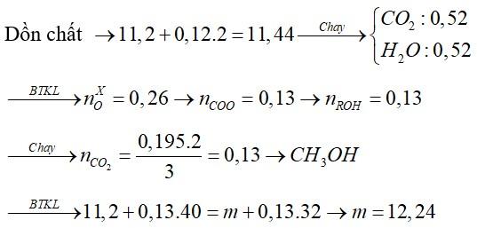 Đốt cháy hoàn toàn 11,2 gam hỗn hợp X chứa bốn este đều đơn chức, mạch hở bằng lượng oxi vừa đủ
