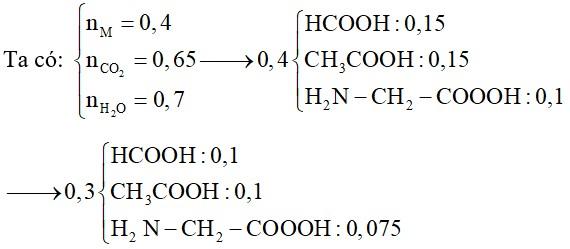 Cho hỗn hợp M gồm hai axit cacboxylic X, Y (cùng dãy đồng đẳng, có số mol bằng nhau MX < MY) và một amino axit Z (phân tử có một nhóm –NH2)