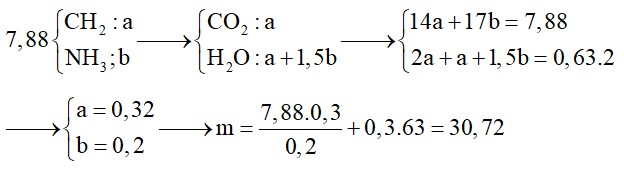 Đốt cháy hết 7,88 gam hỗn hợp X chứa hợp chất hữu cơ thuộc dãy đồng đẳng của metylamin cần dùng 0,63 mol O2, thu được CO2, H2O và N2