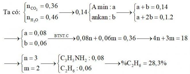 Hỗn hợp X chứa một amin đơn chức, mạch hở (có một liên kết đôi C=C trong phân tử) và một ankan. Đốt cháy hoàn toàn 0,14 mol hỗn hợp X