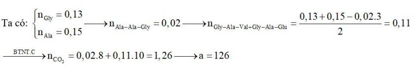 Hỗn hợp X chứa Ala-Ala-Gly; Ala-Gly-Glu; Gly-Ala-Val. Thủy phân hoàn toàn m gam X trong NaOH dư, sản phẩm thu được có chứa 12,61 gam muối của Gly