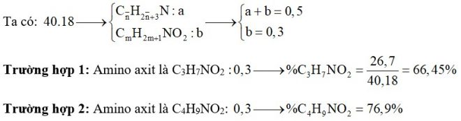 Hỗn hợp X chứa hai amin không no, đơn chức, mạch hở thuộc đồng đẳng liên tiếp (Y và Z trong đó MY < MZ và nY < nZ) và một α-amino axit đồng đẳng của Gly