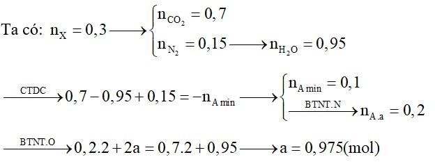 Hỗn hợp X chứa một amin no, đơn chức, mạch hở và một aminoaxit no, mạch hở có một nhóm NH2 và một nhóm COOH. Đốt cháy hoàn toàn 0,3 mol X