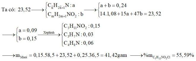Hỗn hợp X chứa hai amin không no, đơn chức, mạch hở thuộc đồng đẳng liên tiếp (Y và Z trong đó MY < MZ và nY < nZ), có một nối đôi C=C