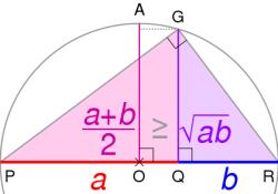 các bất đẳng thức thường sử dụng, SỬ DỤNG AM-GM ĐỂ CHỨNG MINH BẤT ĐẲNG THỨC DẤU BẰNG KHÔNG TẠI TÂM, chọn điểm rơi trong bất đẳng thức Côsi