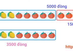 Giải toán bằng phương pháp khử